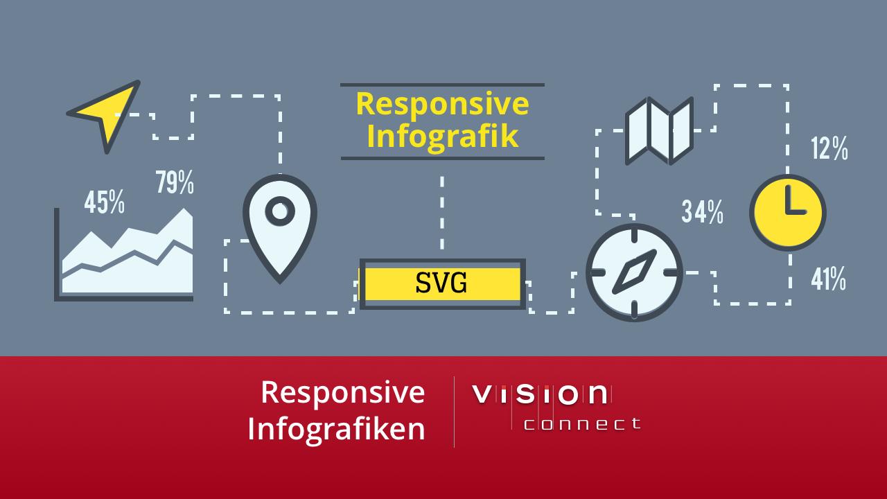 Responsive Infografiken